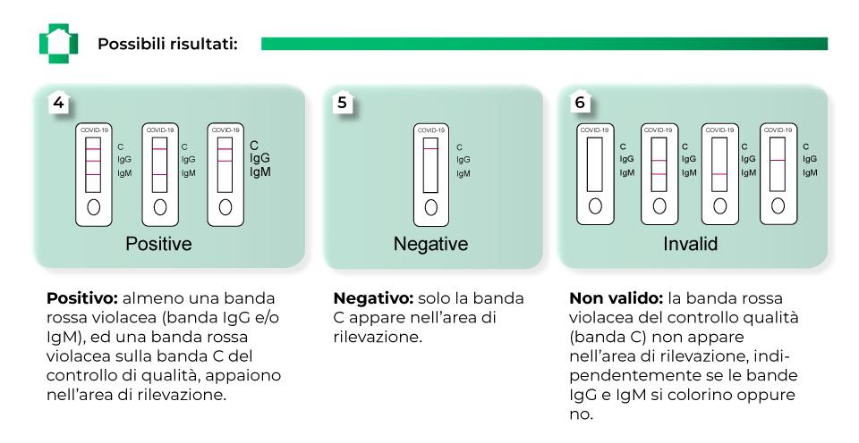 ARTICOLO-COVID-TEST-INFOGRAFICA-2DI3-960X496