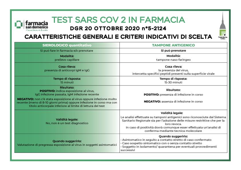 ARTICOLO-INFO-TEST-VS-TAMPONE-330-Allegato-PERSONALIZZATO.jpg